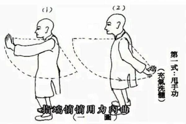 Tác dụng của bài -Vẫy tay (Dịch chân kinh)