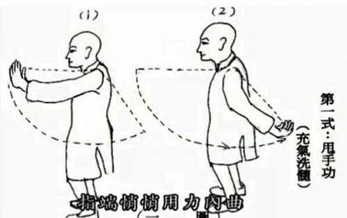 Dịch cân kinh - vẫy tay chữa bệnh thần kỳ, tập sao cho đúng?